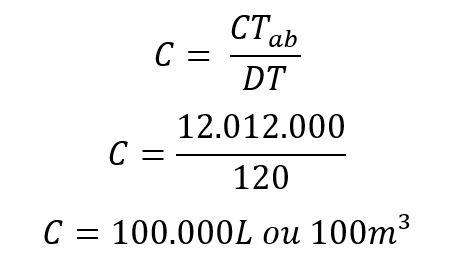 Calcule o ciclo do abrandador em m³